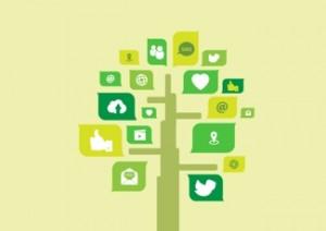 compartilhando_sustentabilidade