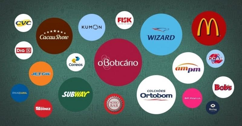 montagem-empreendedorismo-top-20-das-franquias-com-mais-unidades-em-2014-1426629851788_956x500